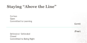 Above the Line, Below the Line Slide from DEI Training